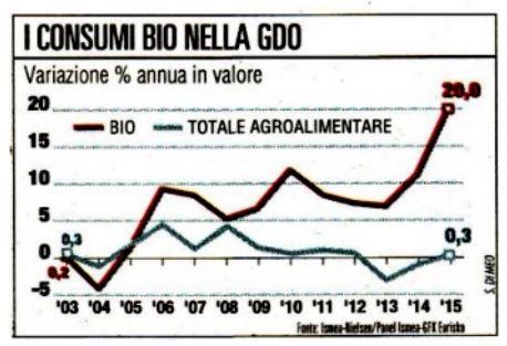 Bio_Repubblica_AffarieFinanza