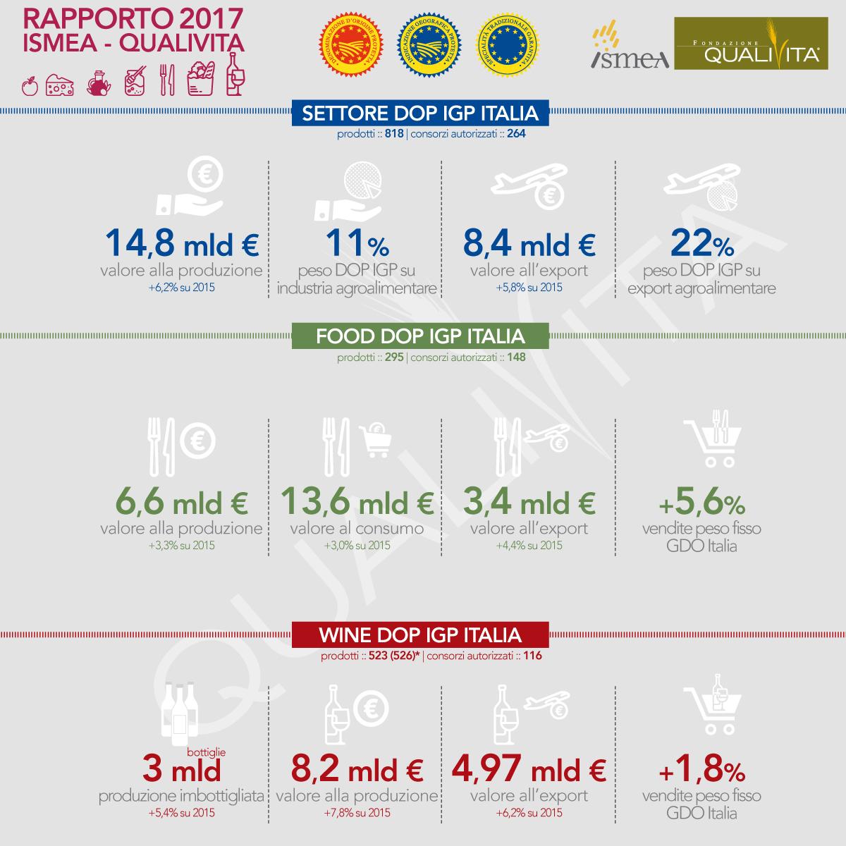 Infografica-Rapporto2017-OK-600x424