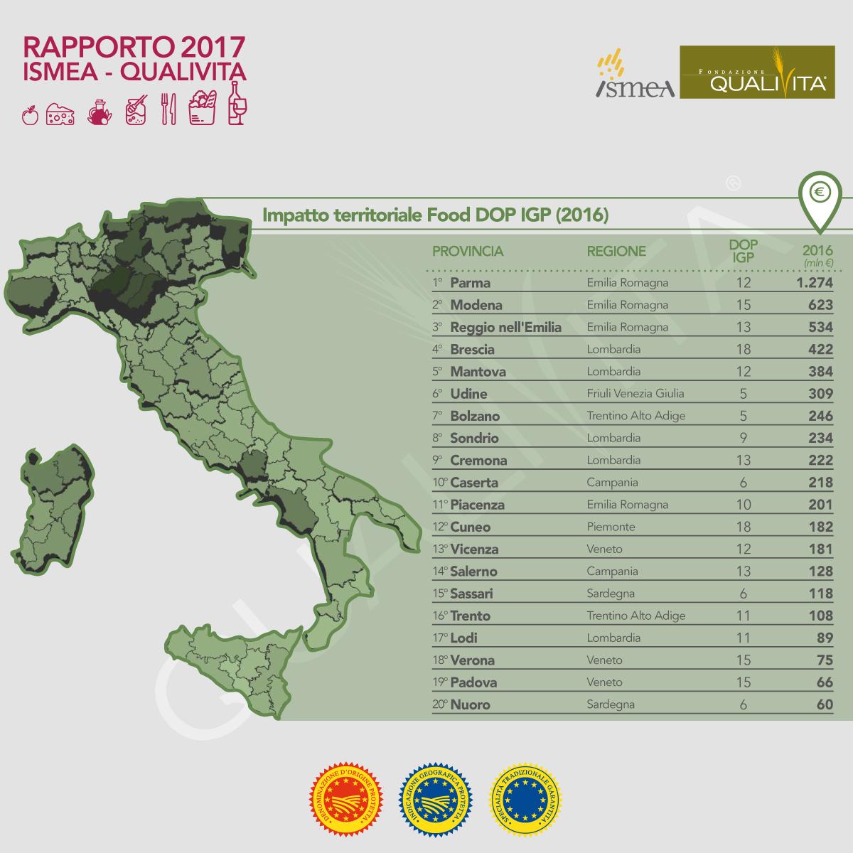Rapporto2017-Infografica2_Filigrana
