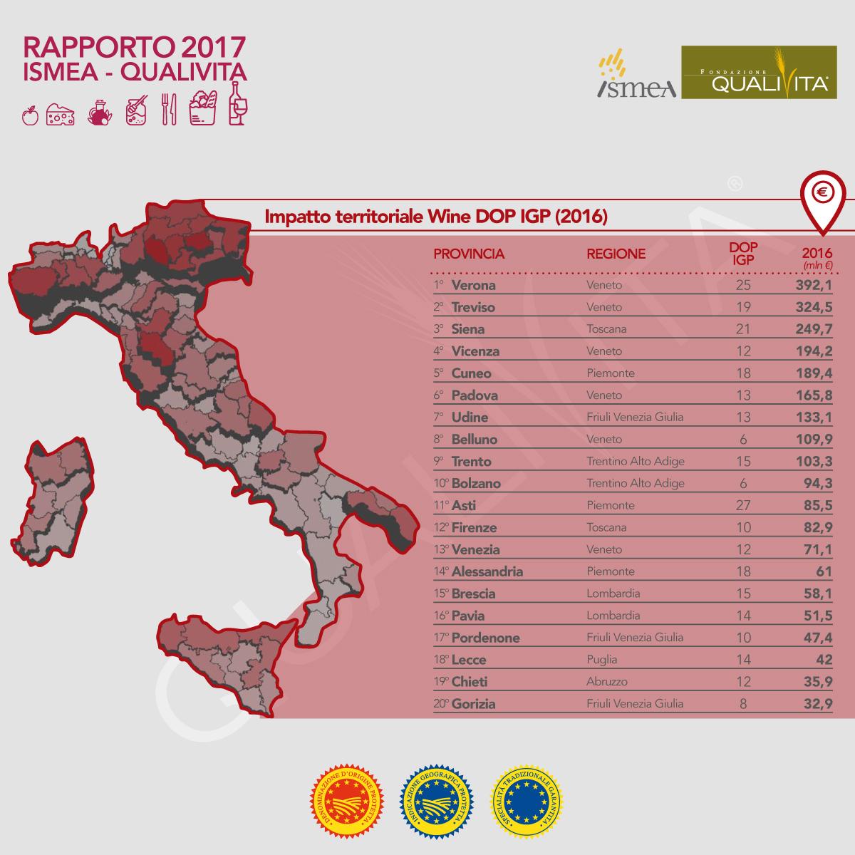 Rapporto2017-Infografica3_Filigrana