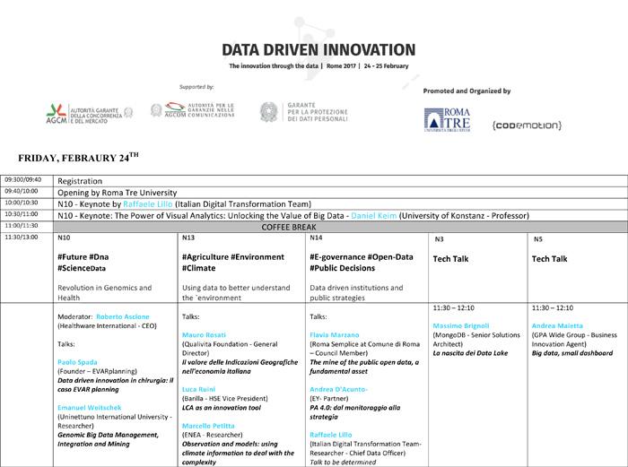 programma-DDI-1